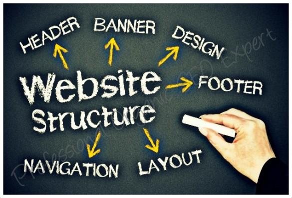 website-structure-professional-organic-seo-expert-kolkata