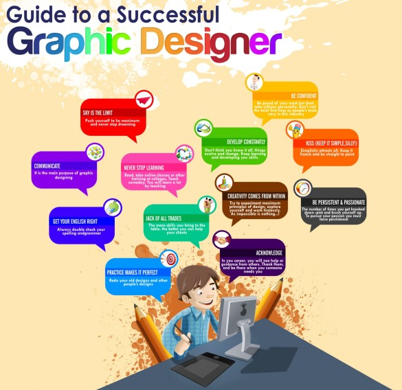 guide-to-being-a-successful-graphic-designer - logo designer canada - logo designer india
